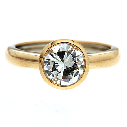 Matching Your Ring Setting with Your Lifestyle