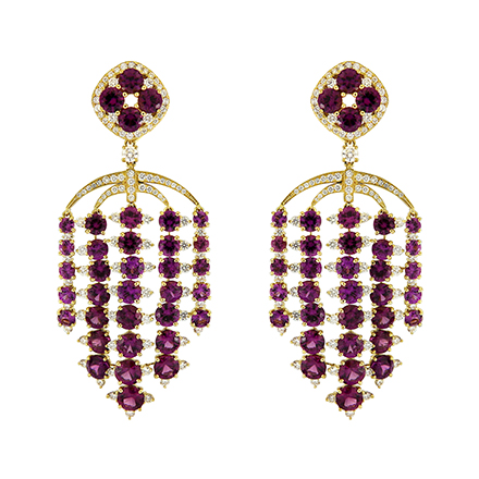 Garnets, the Gem That Radiates Intensity and Vitality